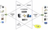 媒體資產管理系統
