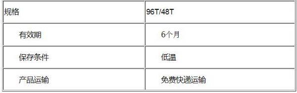 进口/国产扁豆凝集素(LCA)ELISA试剂盒