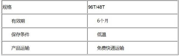 进口/国产鸭子碳酸酐酶(CA)ELISA试剂盒