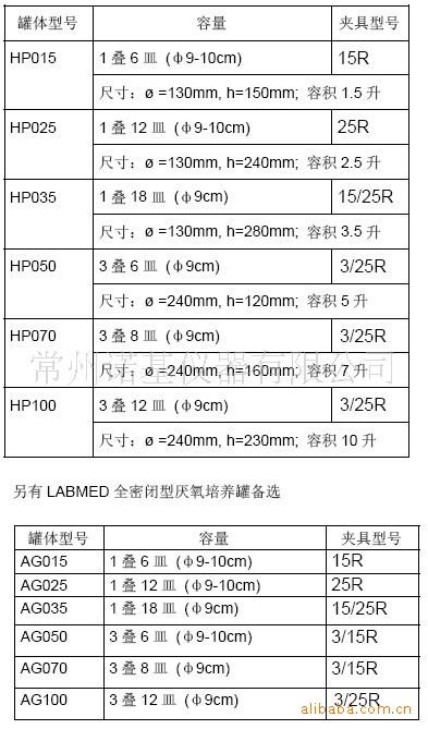 HP050/HP070/HP100抽气型厌氧罐