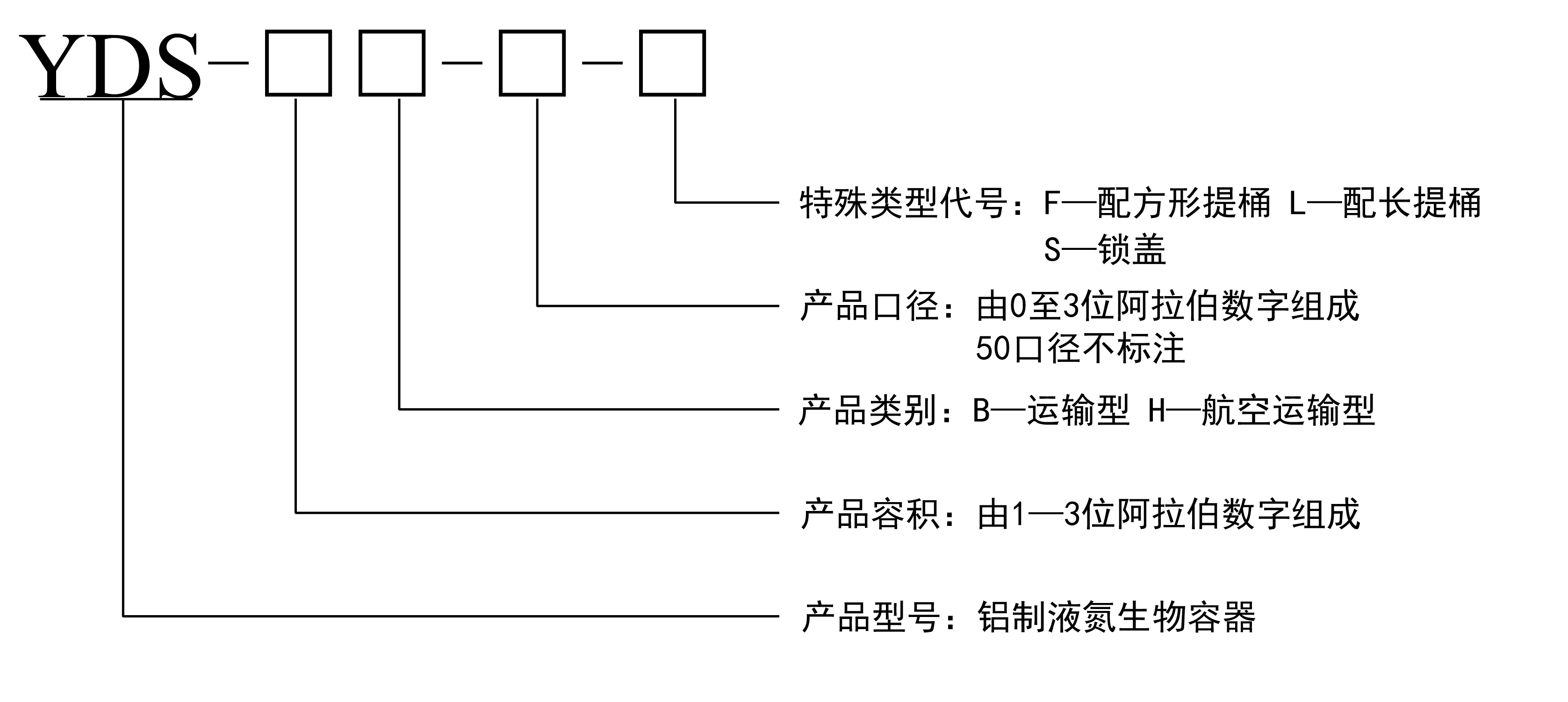 YDH-3  DS航空运输铝合金液氮罐