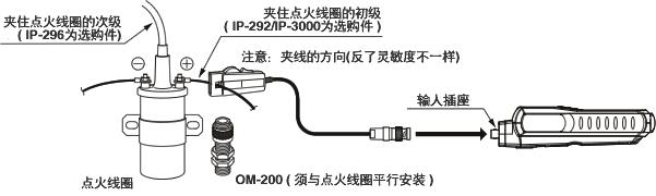HT-6100数字转速表