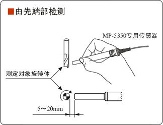 HR-6800高速数字转速表