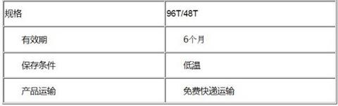 进口/国产植物维生素D(VD)ELISA试剂盒