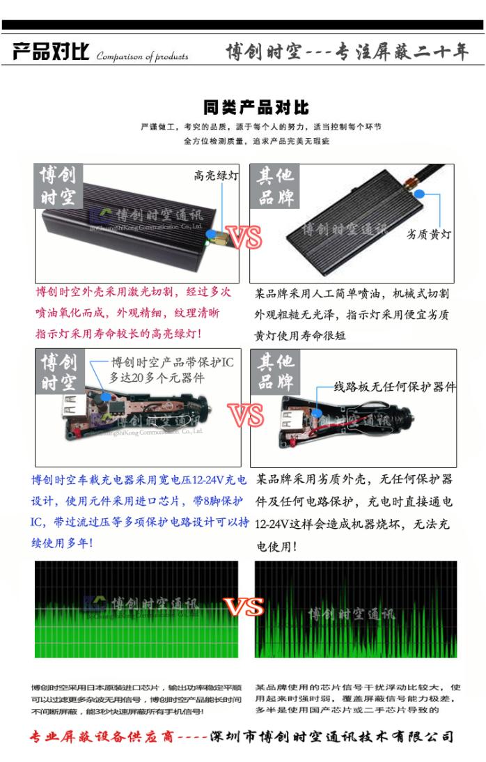 gps屏蔽器,防止汽车定位限速行驶干扰屏蔽